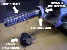 700r4 Speedometer Gear Types